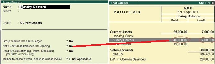 effect of disablig net debit credit balance